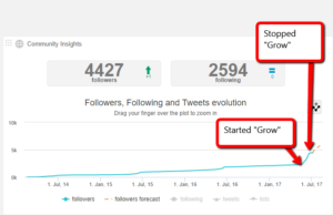 Startup Account 2 Twitter growth