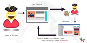 How Website Retargeting Works | Vulpine Interactive